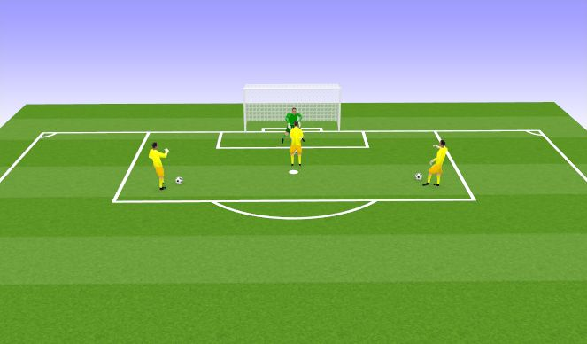 Football/Soccer Session Plan Drill (Colour): Block and smother