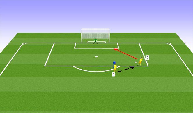 Football/Soccer Session Plan Drill (Colour): Long range strike to a 1v1