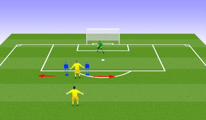Football/Soccer Session Plan Drill (Colour): GK live recovery drill