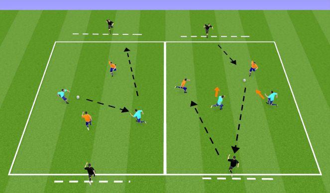 Football/Soccer Session Plan Drill (Colour): Possession 2v2+2