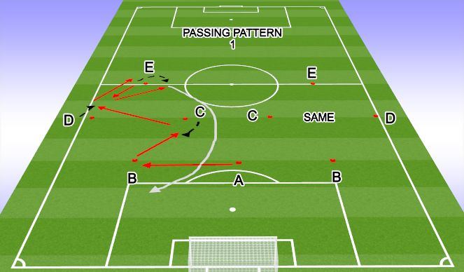Football/Soccer Session Plan Drill (Colour): Technical #1