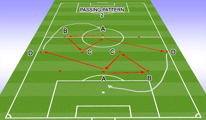 Football/Soccer Session Plan Drill (Colour): Technical #2