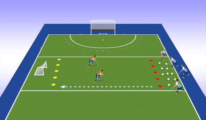 Hockey Session Plan Drill (Colour): Sharks & Fishes style elimination game