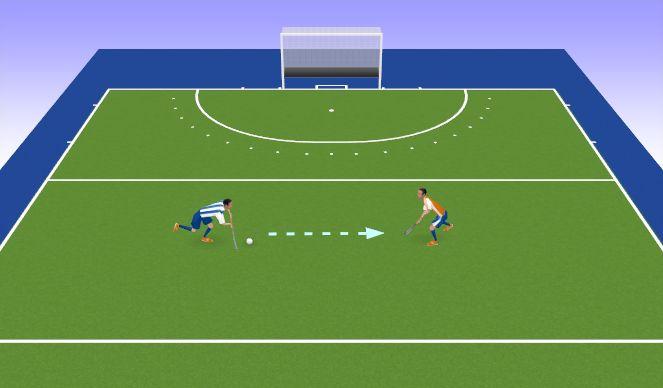 Hockey Session Plan Drill (Colour): Skill Focus