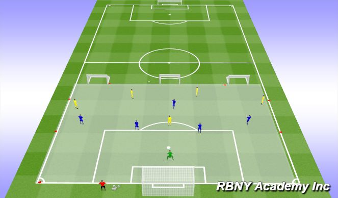 Football/Soccer Session Plan Drill (Colour): Condition - 6v5