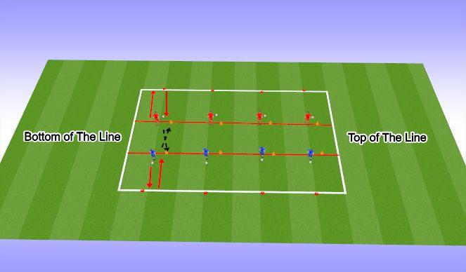 Football/Soccer Session Plan Drill (Colour): Dribbling option 7