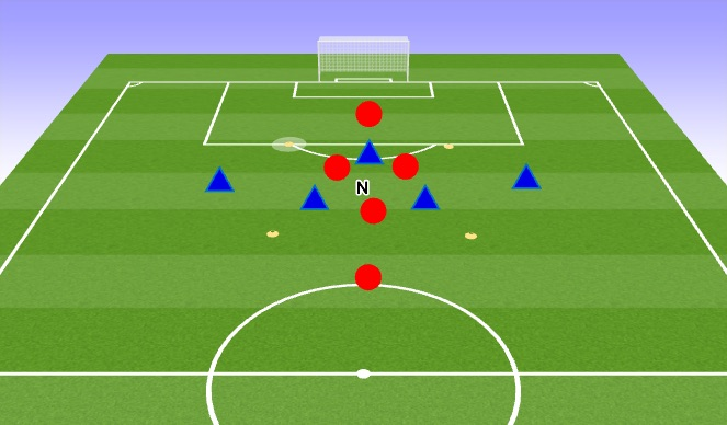 Football/Soccer Session Plan Drill (Colour): Box Drill