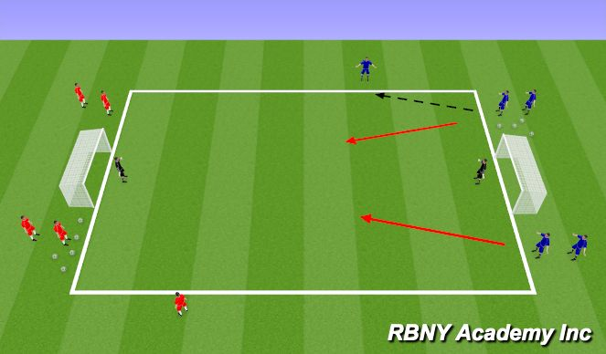 Football/Soccer Session Plan Drill (Colour): Passing, Control & Finishing