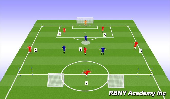 Football/Soccer Session Plan Drill (Colour): Build Out