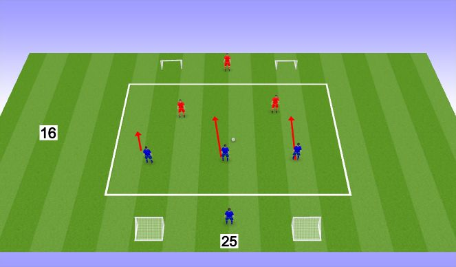 Football/Soccer Session Plan Drill (Colour): 3 vs 2's