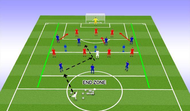 Football/Soccer Session Plan Drill (Colour): 4 vs 3