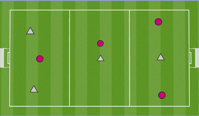 Football/Soccer Session Plan Drill (Colour): finding space moving through zones