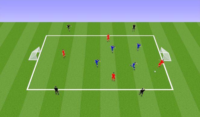 Football/Soccer Session Plan Drill (Colour): PP 4v4+4 to goal
