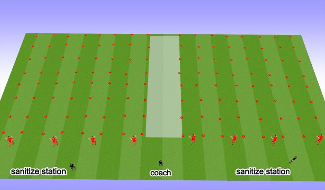 Football/Soccer Session Plan Drill (Colour): Players Drink Zone ( 10 mins)