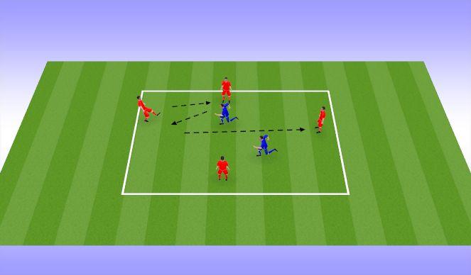 Football/Soccer Session Plan Drill (Colour): 4v2 Rondo
