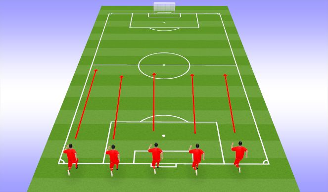 Football/Soccer Session Plan Drill (Colour): 60s