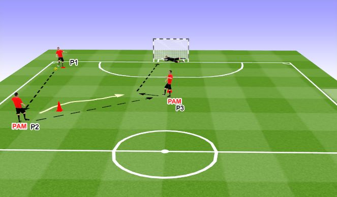 Futsal Session Plan Drill (Colour): PRS