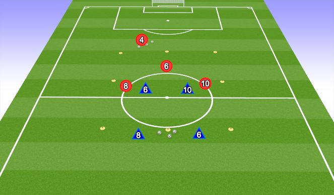 Football/Soccer Session Plan Drill (Colour): WARM-UP #2