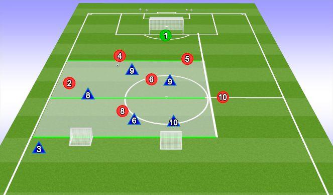 Football/Soccer Session Plan Drill (Colour): SSA - 5v5+1.