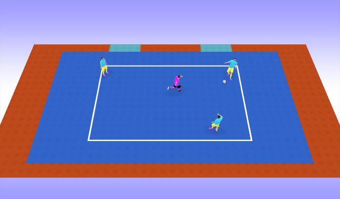 Futsal Session Plan Drill (Colour): Rondo - 3v1