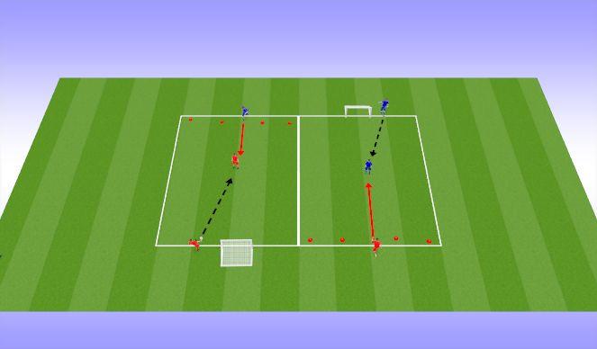 Football/Soccer Session Plan Drill (Colour): 1 v 1 (15 min )