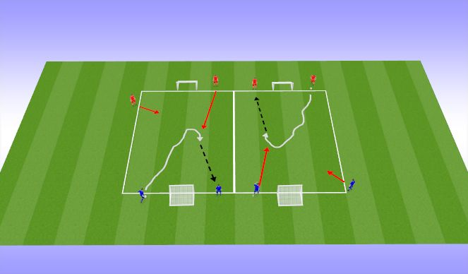 Football/Soccer Session Plan Drill (Colour): 2 v 2 ( 20 min )