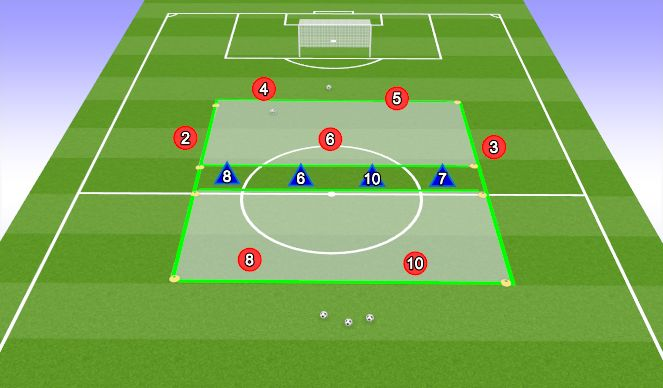 Football/Soccer Session Plan Drill (Colour): WARM-UP #3