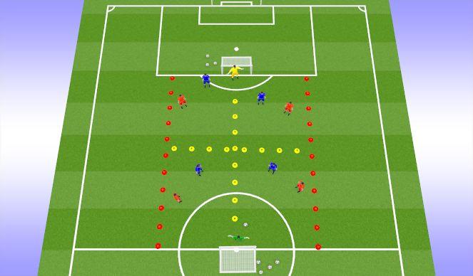 Football/Soccer Session Plan Drill (Colour): 1 V 1 + GK