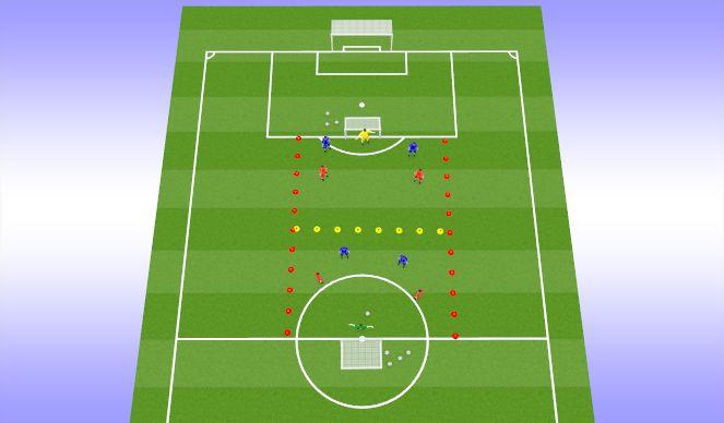 Football/Soccer Session Plan Drill (Colour): 2 V 2  + GK