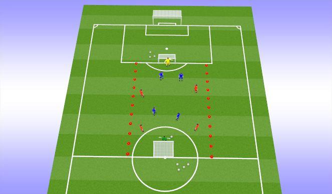 Football/Soccer Session Plan Drill (Colour): 4 V 4 + GK