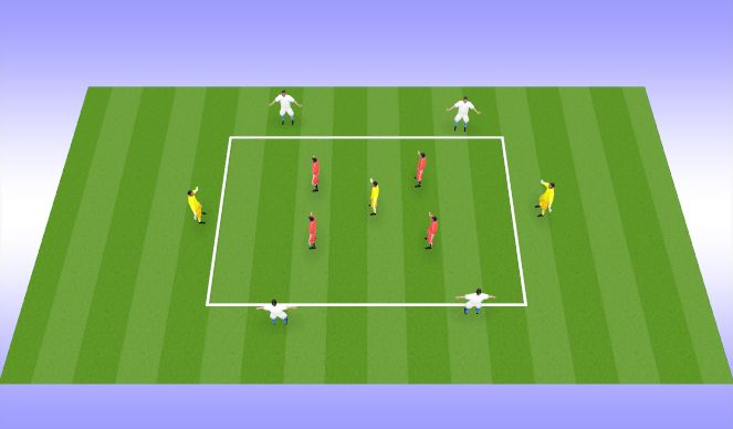 Football/Soccer Session Plan Drill (Colour): Rondos_Technical activation