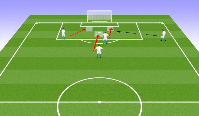 Football/Soccer Session Plan Drill (Colour): Attacking runs
