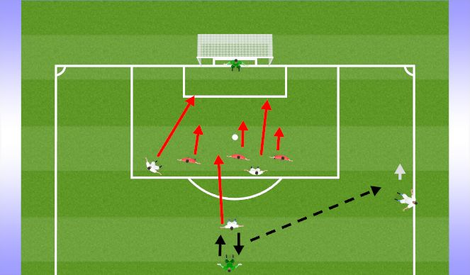 Football/Soccer Session Plan Drill (Colour): 4v3 with assist from cross