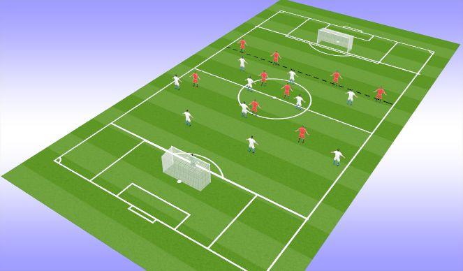 Football/Soccer Session Plan Drill (Colour): 11v10