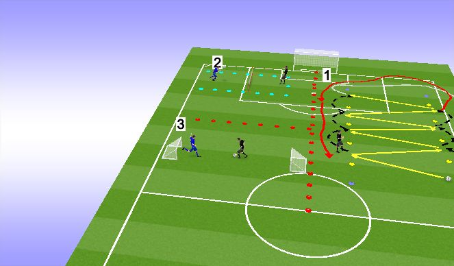 Football/Soccer Session Plan Drill (Colour): Jaam 3