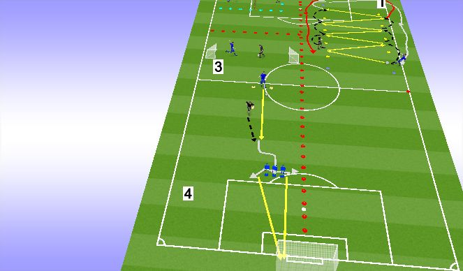 Football/Soccer Session Plan Drill (Colour): Jaam 4