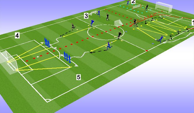 Football/Soccer Session Plan Drill (Colour): Jaam 5