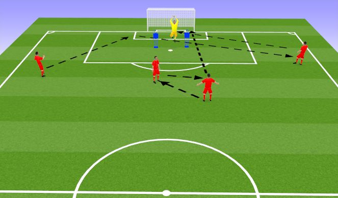 Football/Soccer Session Plan Drill (Colour): Wide Crossing  and Finishing Technical Practice