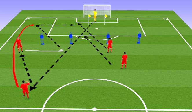 Football/Soccer Session Plan Drill (Colour): Crossing Scenarios from Overlapping fullback