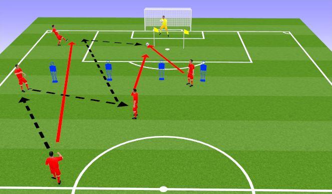 Football/Soccer Session Plan Drill (Colour): Crossing Scenarios from Underlapping Fullback