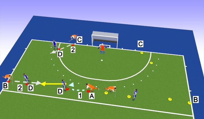 Hockey Session Plan Drill (Colour): Game w GK