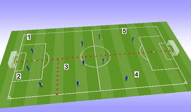 Football/Soccer Session Plan Drill (Colour): Ettevalmistus
