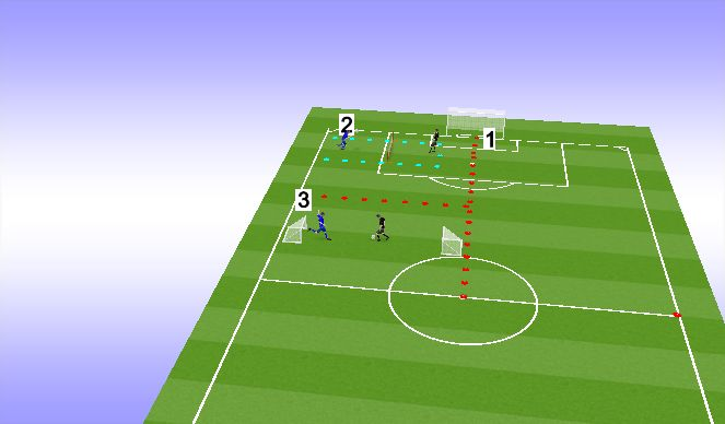 Football/Soccer Session Plan Drill (Colour): Jaam 2.2+3.2