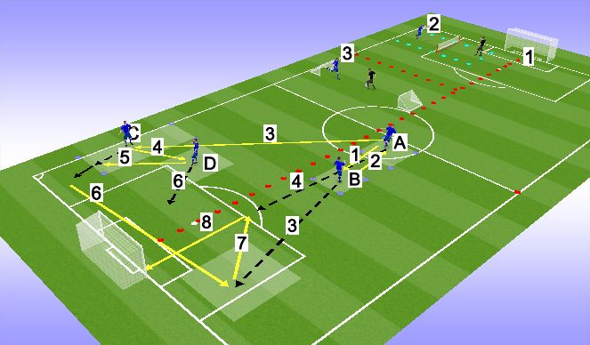 Football/Soccer Session Plan Drill (Colour): Jaam 4.2+5.2
