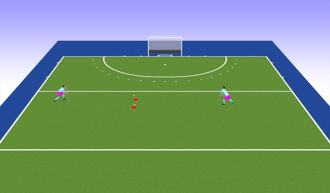 Hockey Session Plan Drill (Colour): knock it down- Hitting