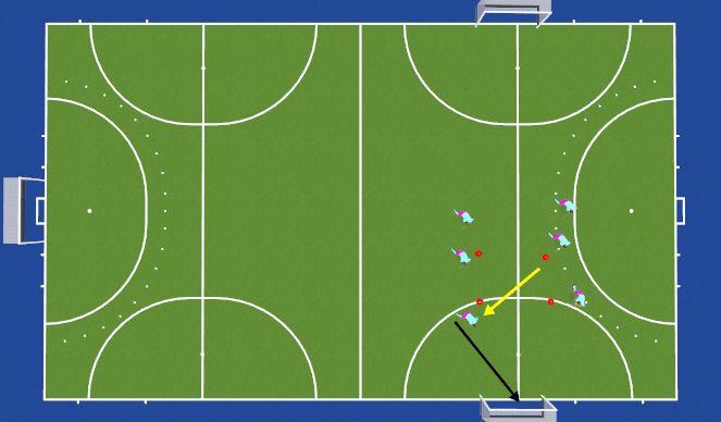 Hockey Session Plan Drill (Colour): Power shooting