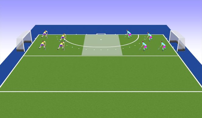 Hockey Session Plan Drill (Colour): The Swap