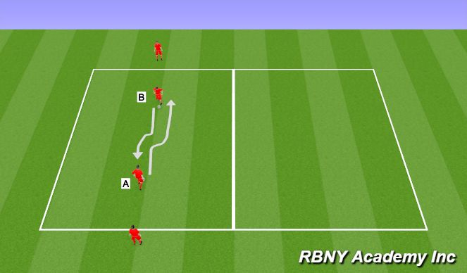 Football/Soccer Session Plan Drill (Colour): Unopposed Technical Practice