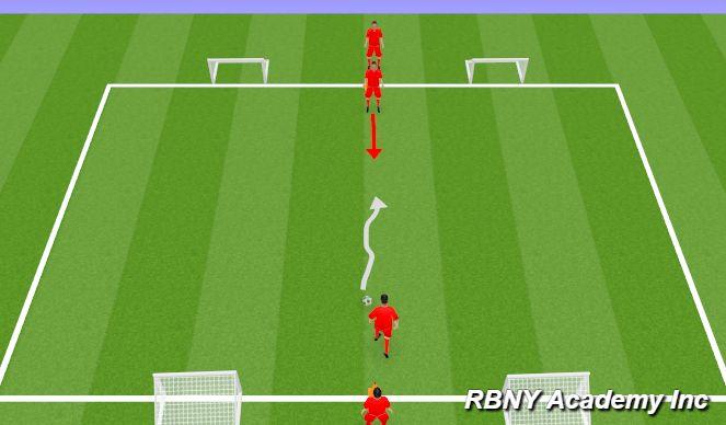 Football/Soccer Session Plan Drill (Colour): 1 v 1  Opposed (Moves)