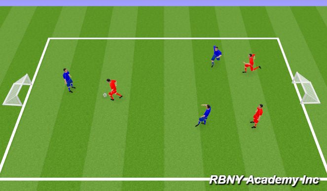 Football/Soccer Session Plan Drill (Colour): 3 v 3 Opposed (moves) Paired up